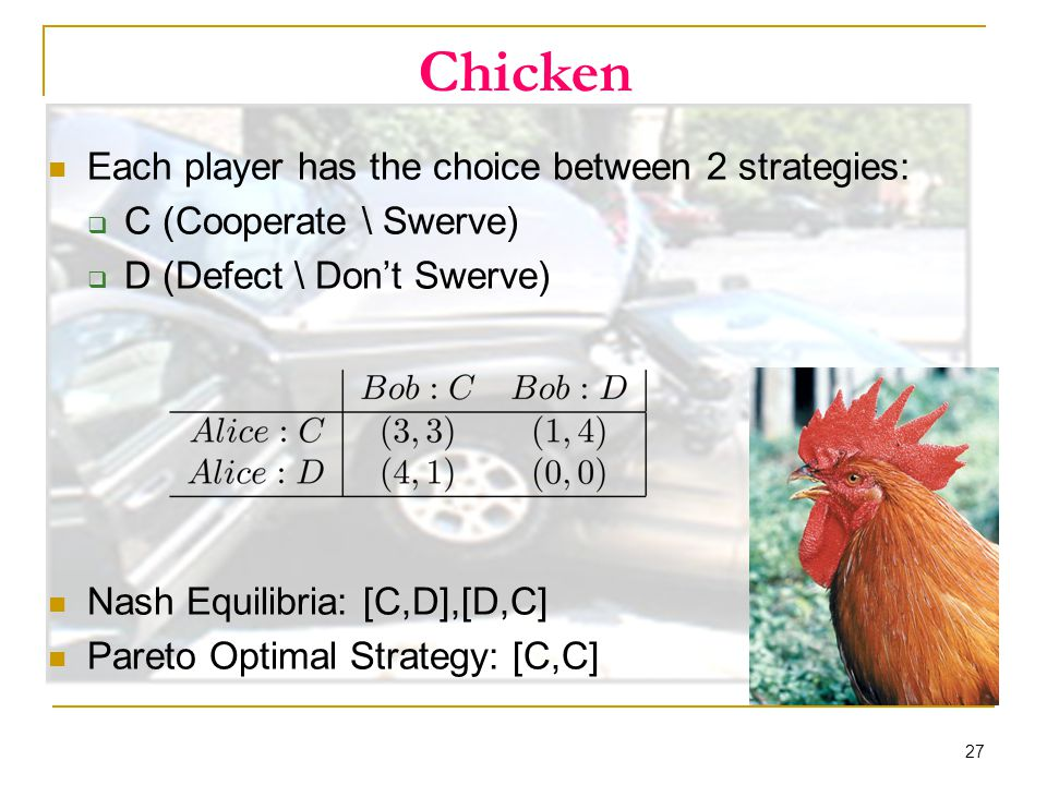 27 Each player has the choice between 2 strategies:  C (Cooperate \ Swerve)  D (Defect \ Don't Swerve) Nash Equilibria: [C,D],[D,C] Pareto Optimal S