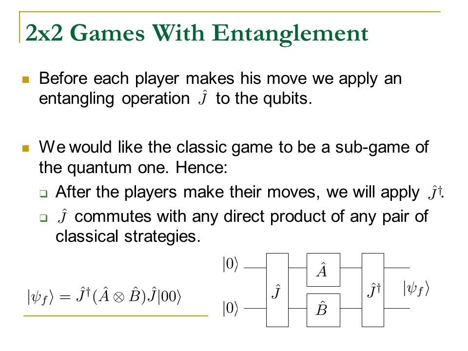 45 2x2 Games With Entanglement Before each player makes his move we apply an entangling operation to the qubits. We would like the classic game to be