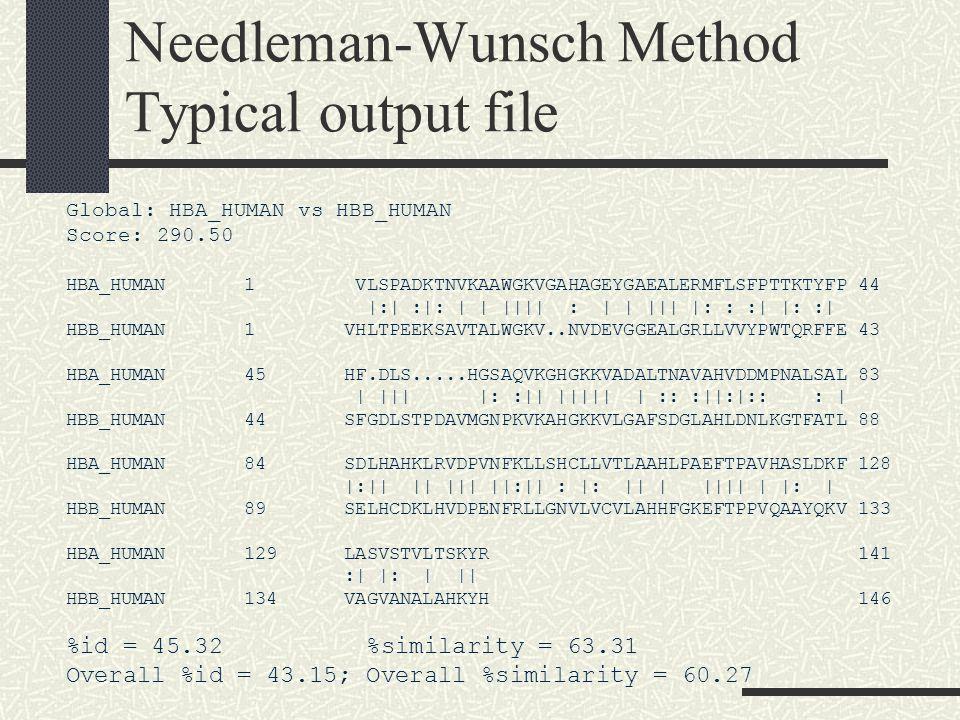 Needleman-Wunsch Method Typical output file Global: HBA_HUMAN vs HBB_HUMAN Score: 290.50 HBA_HUMAN 1 VLSPADKTNVKAAWGKVGAHAGEYGAEALERMFLSFPTTKTYFP 44 |:| :|: | | |||| : | | ||| |: : :| |: :| HBB_HUMAN 1 VHLTPEEKSAVTALWGKV..NVDEVGGEALGRLLVVYPWTQRFFE 43 HBA_HUMAN 45 HF.DLS.....HGSAQVKGHGKKVADALTNAVAHVDDMPNALSAL 83 | ||| |: :|| ||||| | :: :||:|:: : | HBB_HUMAN 44 SFGDLSTPDAVMGNPKVKAHGKKVLGAFSDGLAHLDNLKGTFATL 88 HBA_HUMAN 84 SDLHAHKLRVDPVNFKLLSHCLLVTLAAHLPAEFTPAVHASLDKF 128 |:|| || ||| ||:|| : |: || | |||| | |: | HBB_HUMAN 89 SELHCDKLHVDPENFRLLGNVLVCVLAHHFGKEFTPPVQAAYQKV 133 HBA_HUMAN 129 LASVSTVLTSKYR 141 :| |: | || HBB_HUMAN 134 VAGVANALAHKYH 146 %id = 45.32 %similarity = 63.31 Overall %id = 43.15; Overall %similarity = 60.27
