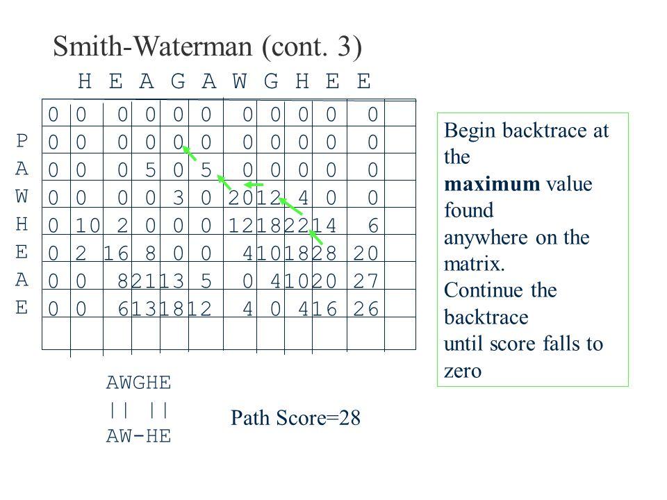 0 0 0 0 0 0 0 0 0 0 0 0 0 0 5 0 5 0 0 0 0 0 0 0 0 0 3 0 2012 4 0 0 0 10 2 0 0 0 12182214 6 0 2 16 8 0 0 4101828 20 0 0 82113 5 0 41020 27 0 0 6131812 4 0 416 26 H E A G A W G H E E PAWHEAE PAWHEAE Smith-Waterman (cont.