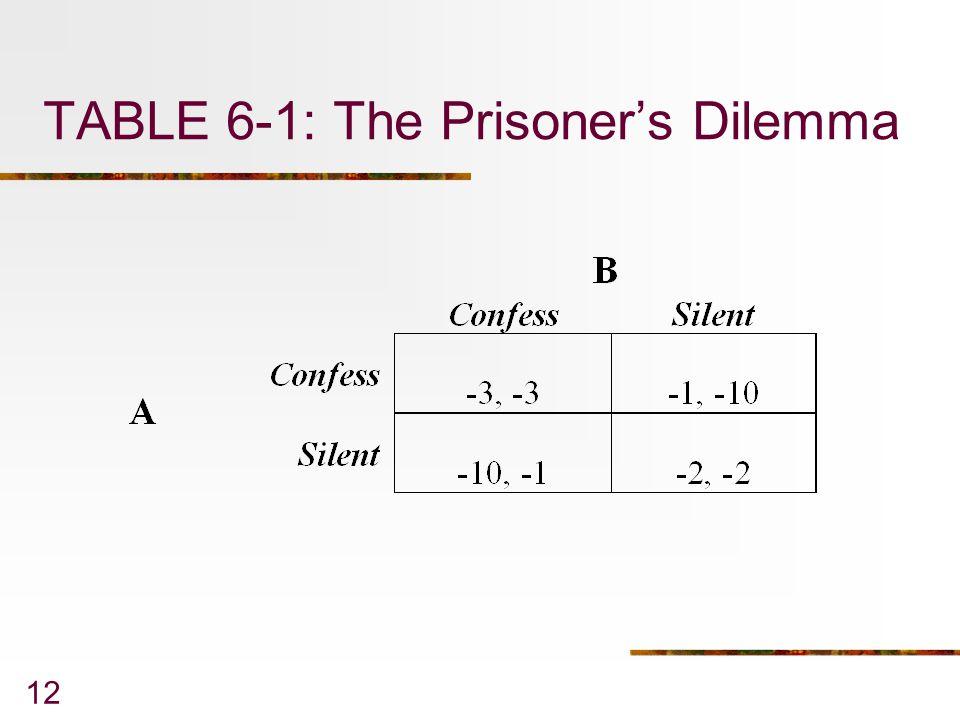 12 TABLE 6-1: The Prisoner's Dilemma