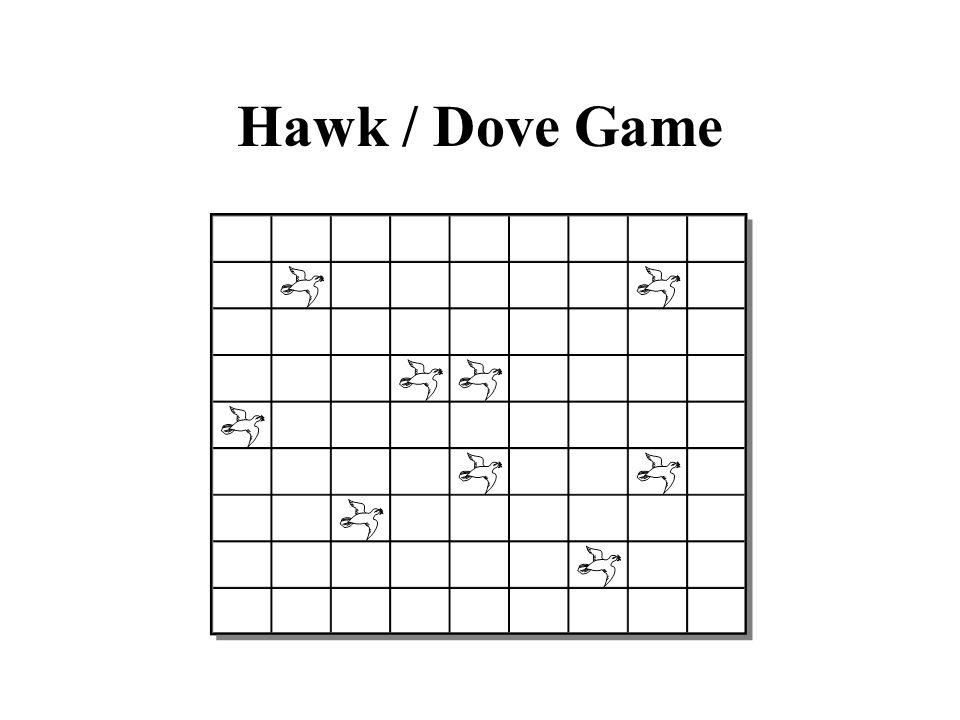 Hawk / Dove Game