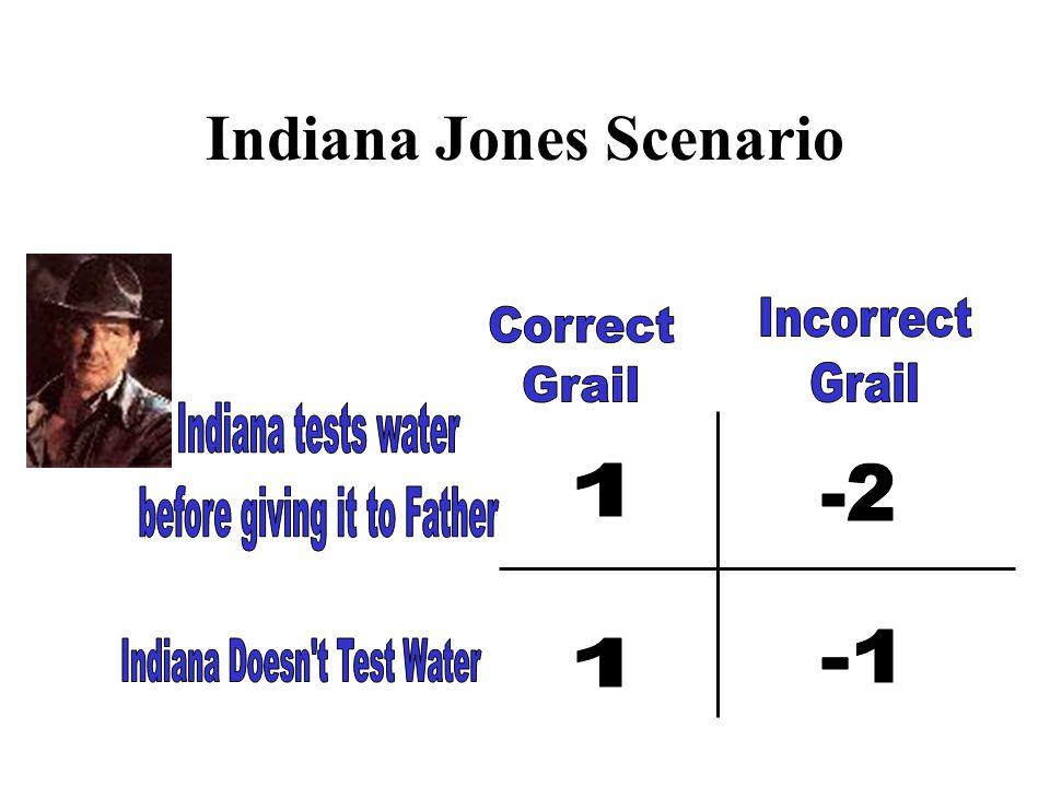 Indiana Jones Scenario