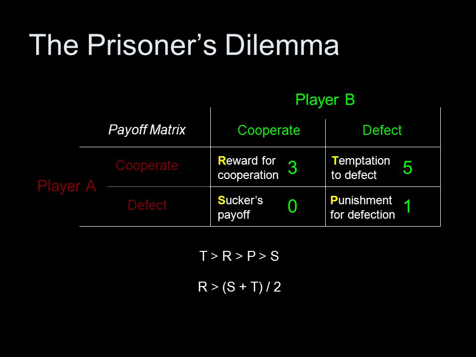 The Prisoner's Dilemma CooperateDefect Cooperate Payoff Matrix Player B Player A 3 0 5 1 Reward for cooperation Punishment for defection Temptation to defect Sucker's payoff T > R > P > S R > (S + T) / 2