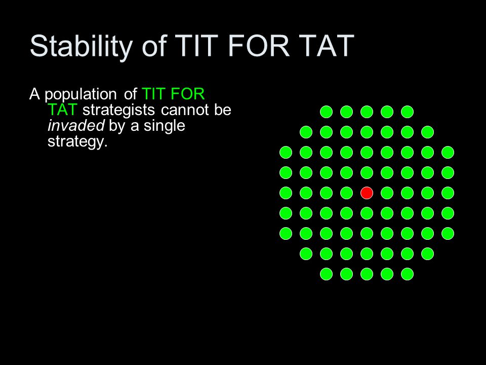 Stability of TIT FOR TAT A population of TIT FOR TAT strategists cannot be invaded by a single strategy.