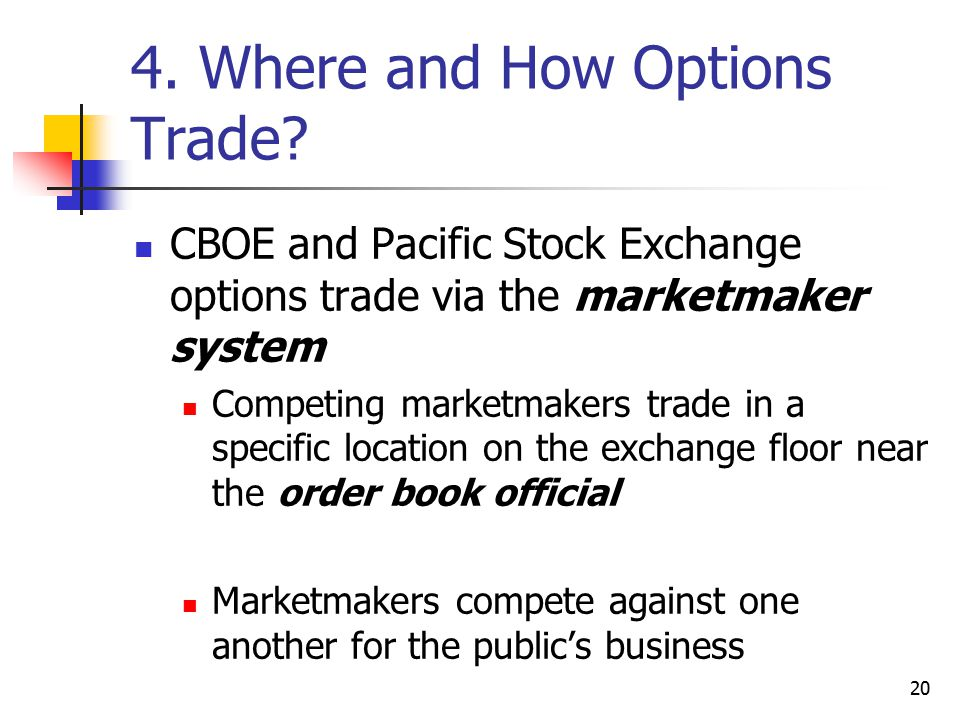 20 4. Where and How Options Trade.