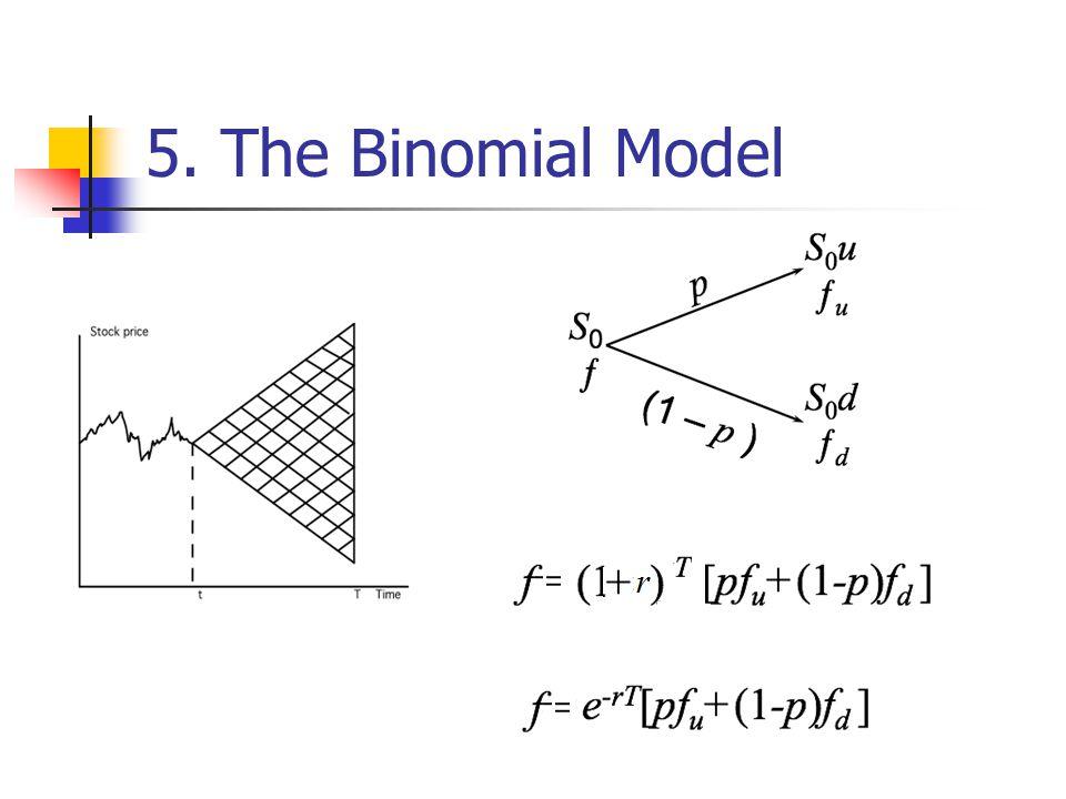 5. The Binomial Model