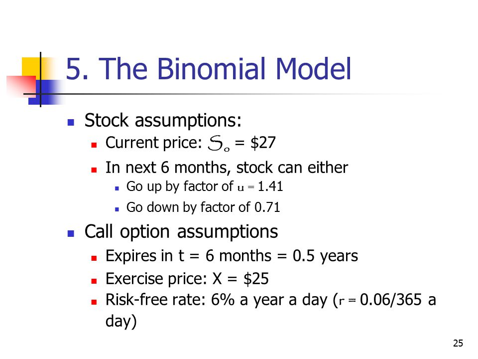 25 5. The Binomial Model Stock assumptions: Current price: S o = $27 In next 6 months, stock can either Go up by factor of u = 1.41 Go down by factor