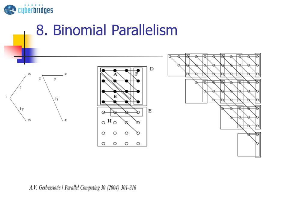 8. Binomial Parallelism