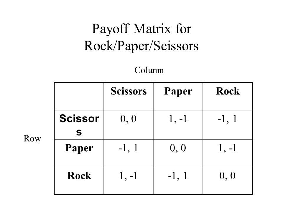 Payoff Matrix for Rock/Paper/Scissors ScissorsPaperRock Scissor s 0, 01, -1-1, 1 Paper-1, 10, 01, -1 Rock1, -1-1, 10, 0 Row Column