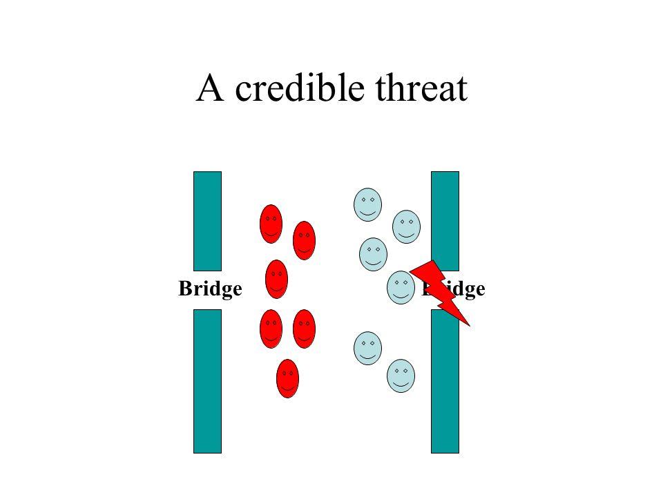 A credible threat Bridge
