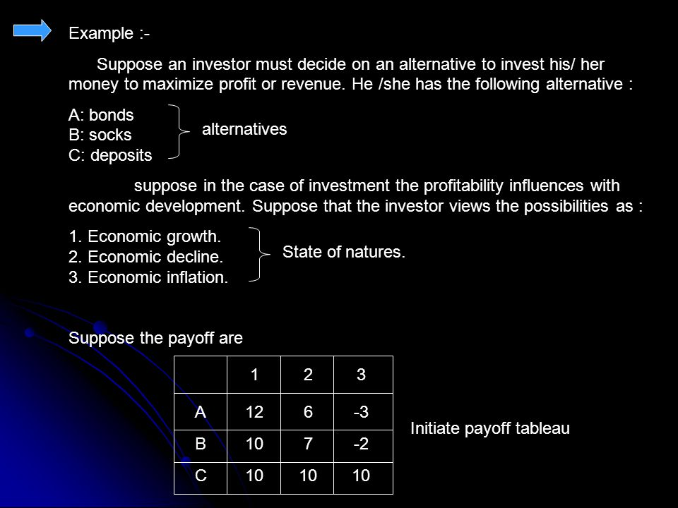 Example :- Suppose an investor must decide on an alternative to invest his/ her money to maximize profit or revenue.