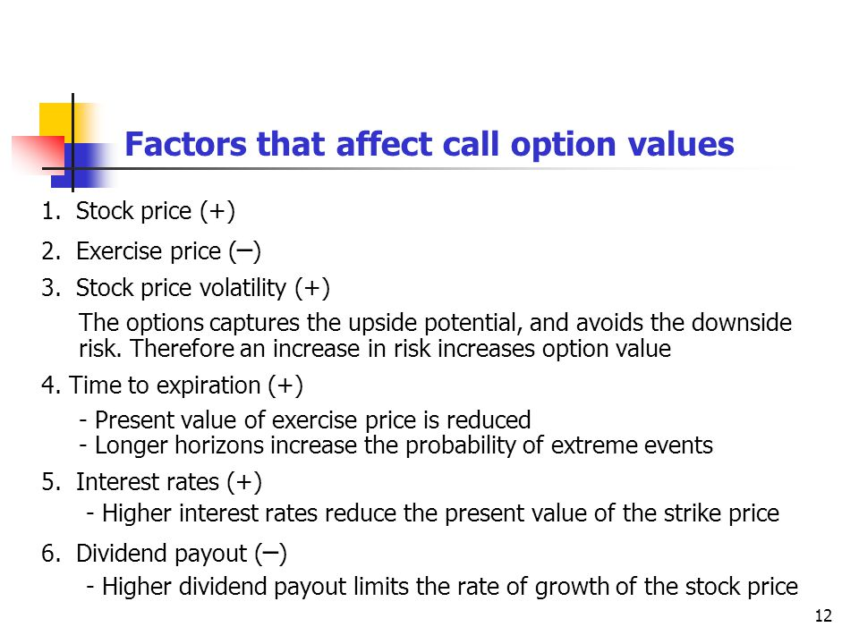 12 Factors that affect call option values 1. Stock price (+) 2. Exercise price ( – ) 3. Stock price volatility (+) The options captures the upside pot