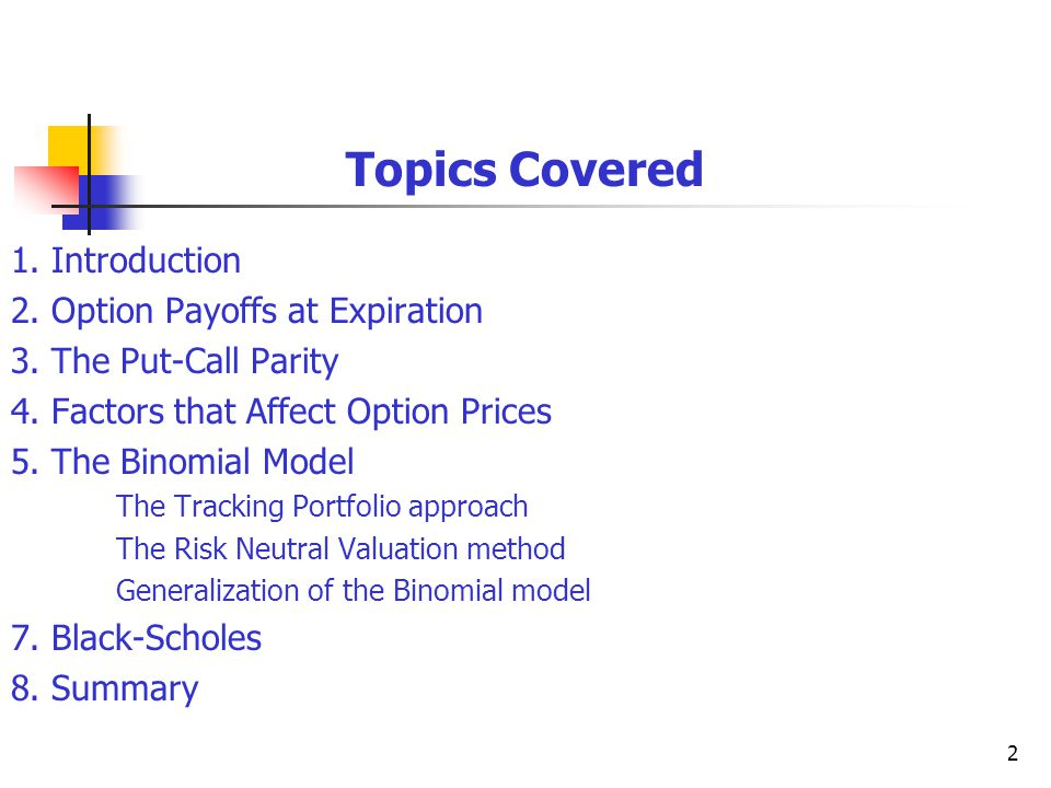 2 Topics Covered 1. Introduction 2. Option Payoffs at Expiration 3. The Put-Call Parity 4. Factors that Affect Option Prices 5. The Binomial Model The