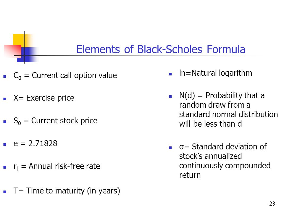 23 Elements of Black-Scholes Formula C 0 = Current call option value C 0 = Current call option value X= Exercise price S 0 = Current stock price S 0 = Current stock price e = 2.71828 r f = Annual risk-free rate r f = Annual risk-free rate T= Time to maturity (in years) ln=Natural logarithm N(d) = Probability that a random draw from a standard normal distribution will be less than d N(d) = Probability that a random draw from a standard normal distribution will be less than d σ= Standard deviation of stock's annualized continuously compounded return σ= Standard deviation of stock's annualized continuously compounded return