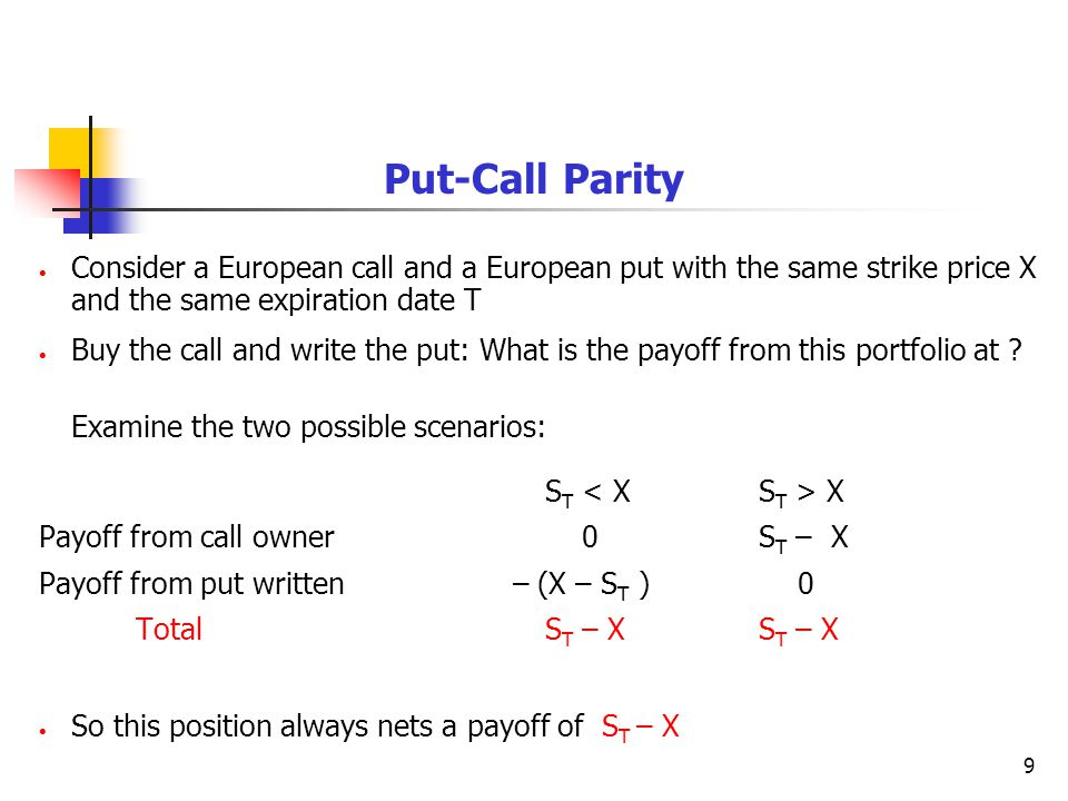 9 Put-Call Parity Consider a European call and a European put with the same strike price X and the same expiration date T Buy the call and write the put: What is the payoff from this portfolio at .