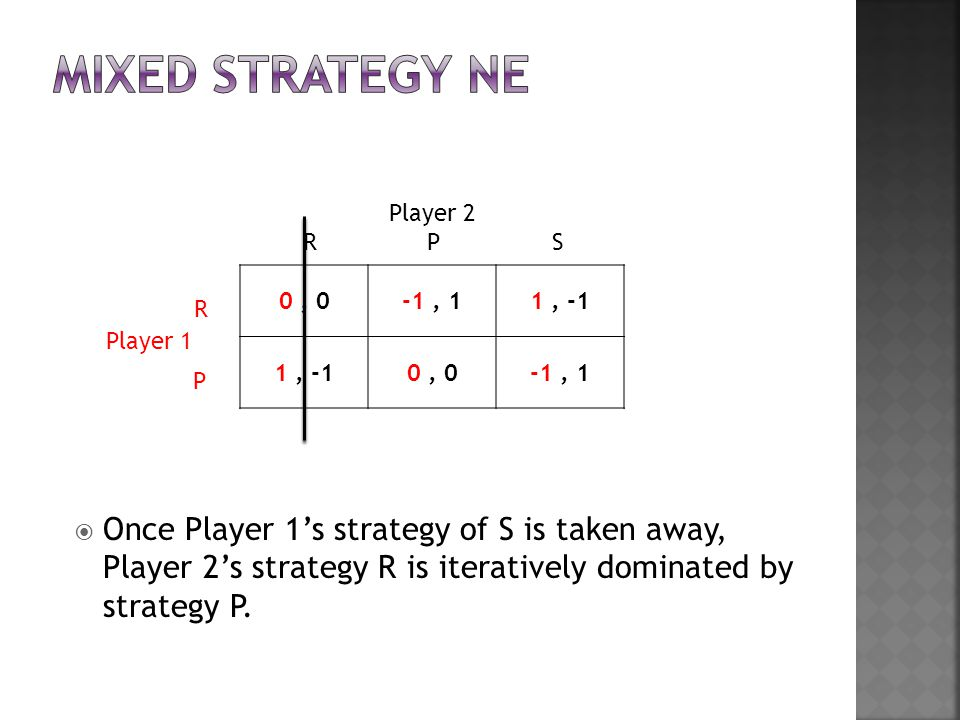  Once Player 1's strategy of S is taken away, Player 2's strategy R is iteratively dominated by strategy P.