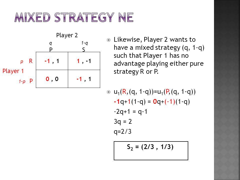 -1, 11, -1 0, 0-1, 1 Player 1 p R 1-p P  Likewise, Player 2 wants to have a mixed strategy (q, 1-q) such that Player 1 has no advantage playing either pure strategy R or P.