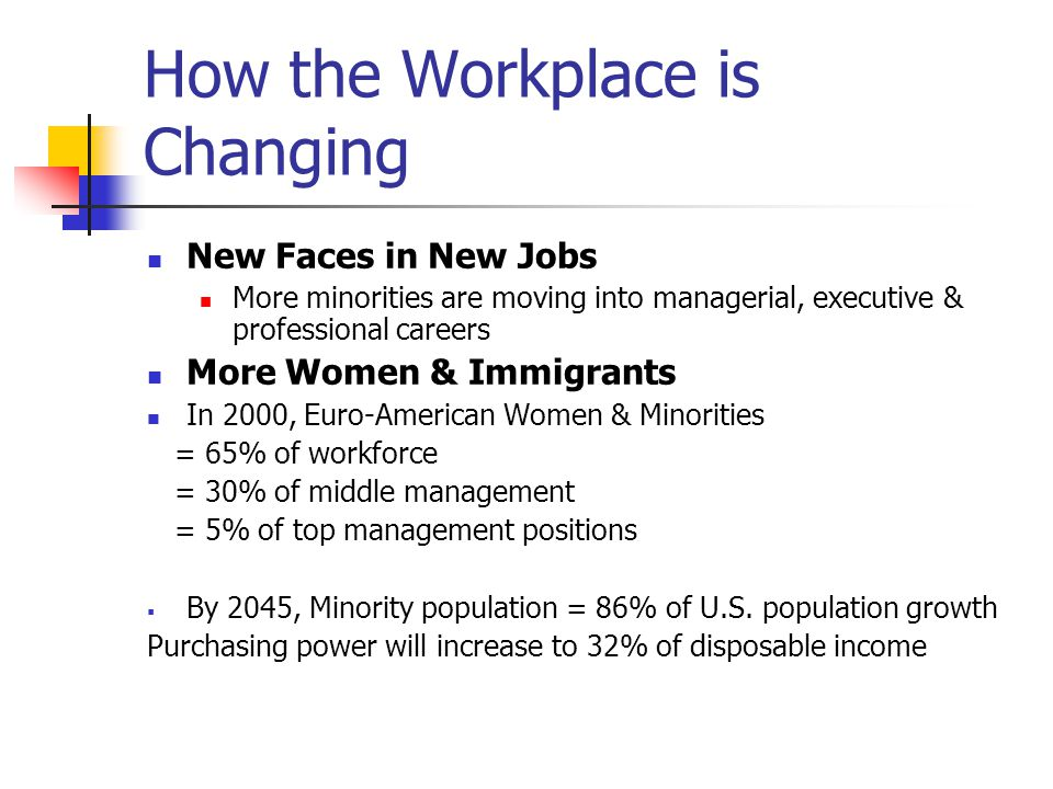 How the Workplace is Changing New Faces in New Jobs More minorities are moving into managerial, executive & professional careers More Women & Immigrants In 2000, Euro-American Women & Minorities = 65% of workforce = 30% of middle management = 5% of top management positions  By 2045, Minority population = 86% of U.S.