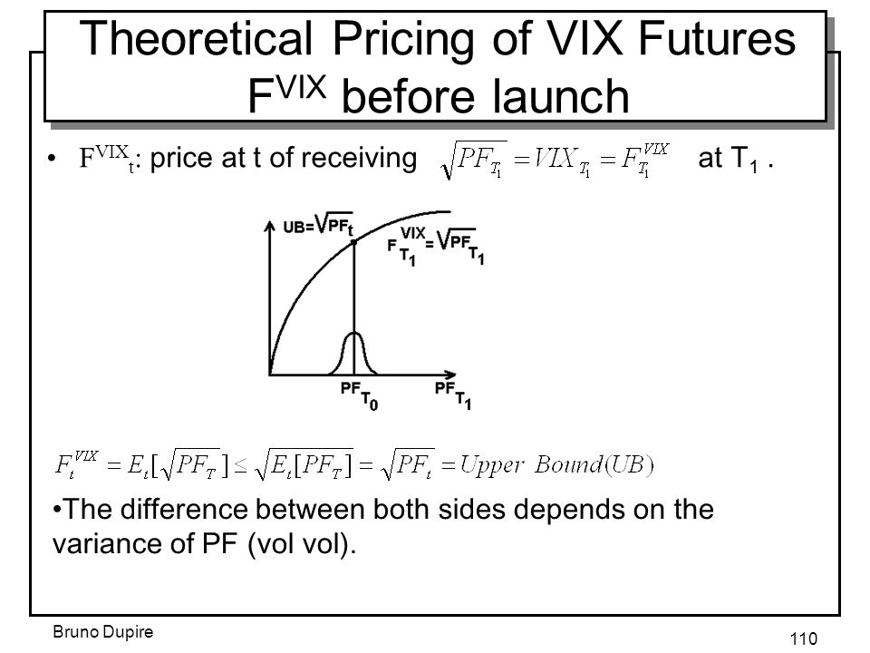Bruno Dupire 110 Theoretical Pricing of VIX Futures F VIX before launch F VIX t : price at t of receiving at T 1. The difference between both sides de