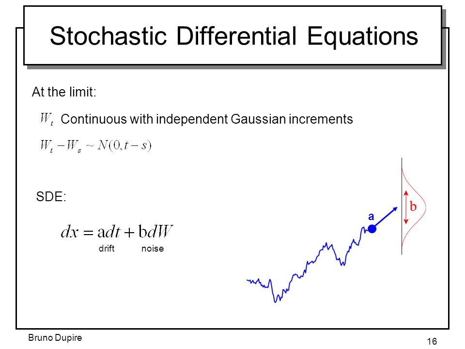 Bruno Dupire 16 Stochastic Differential Equations At the limit: Continuous with independent Gaussian increments SDE: drift noise a