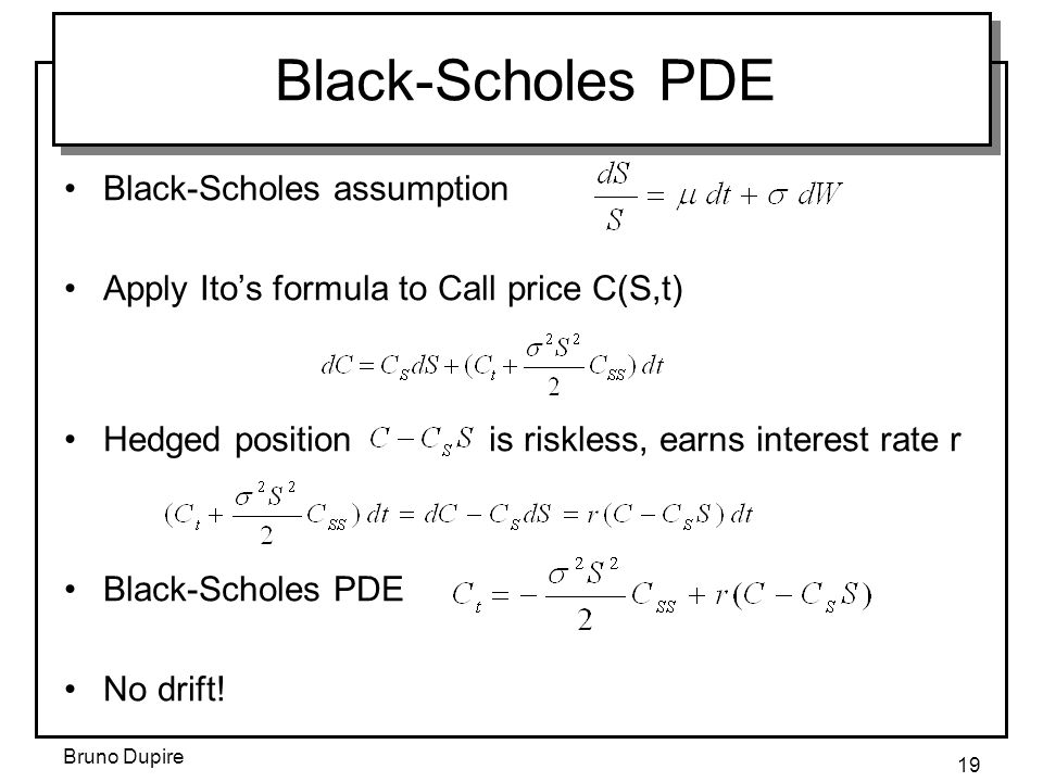 Bruno Dupire 19 Black-Scholes PDE Black-Scholes assumption Apply Ito's formula to Call price C(S,t) Hedged position is riskless, earns interest rate r