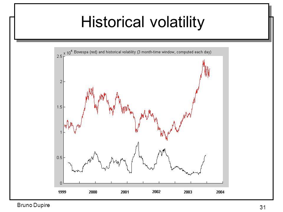 Bruno Dupire 31 Historical volatility
