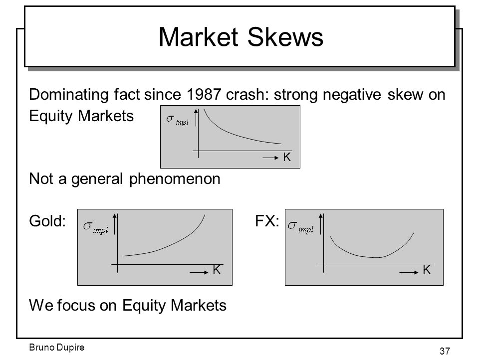 Bruno Dupire 37 Market Skews Dominating fact since 1987 crash: strong negative skew on Equity Markets Not a general phenomenon Gold: FX: We focus on E