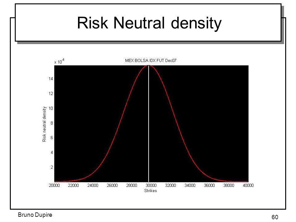 Bruno Dupire 60 Risk Neutral density