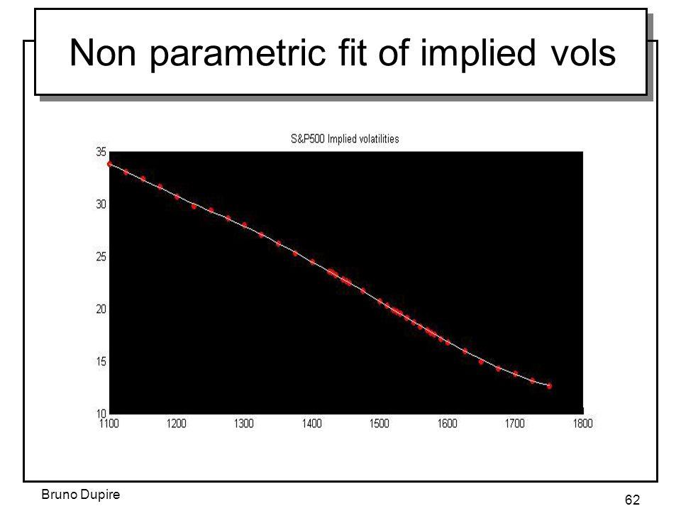 Bruno Dupire 62 Non parametric fit of implied vols
