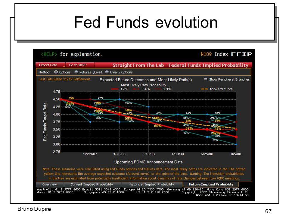 Bruno Dupire 67 Fed Funds evolution