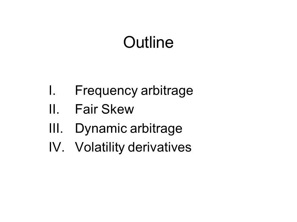 Outline I.Frequency arbitrage II.Fair Skew III.Dynamic arbitrage IV.Volatility derivatives
