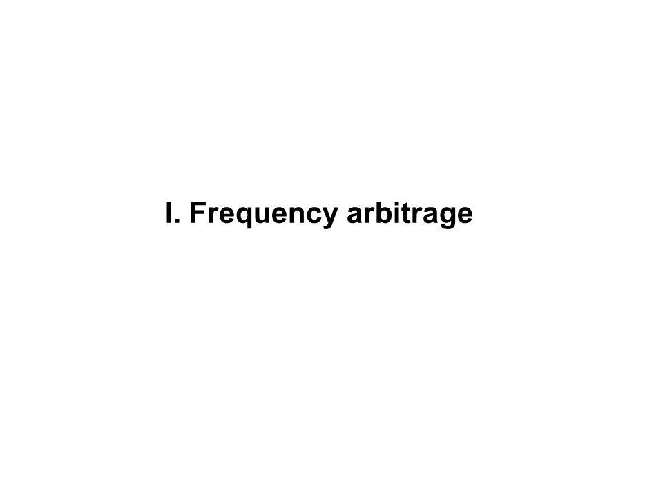 I. Frequency arbitrage