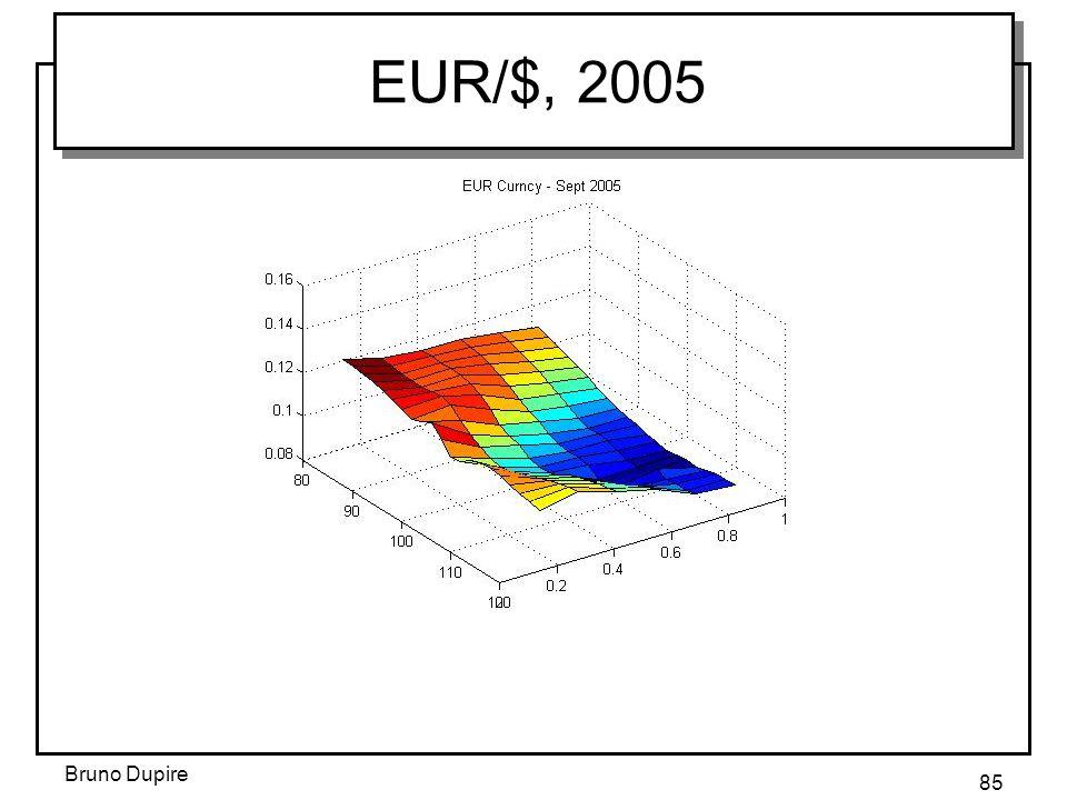 Bruno Dupire 85 EUR/$, 2005
