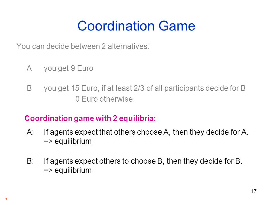 17 Coordination Game You can decide between 2 alternatives: A you get 9 Euro B you get 15 Euro, if at least 2/3 of all participants decide for B 0 Euro otherwise A: If agents expect that others choose A, then they decide for A.