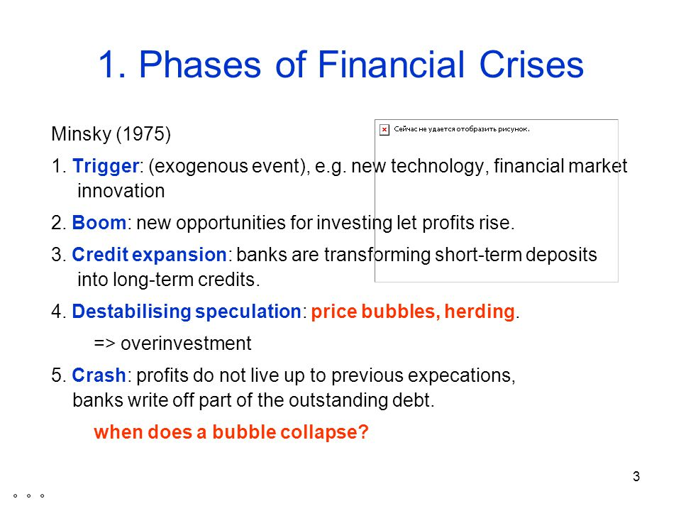 3 1. Phases of Financial Crises Minsky (1975) 1. Trigger: (exogenous event), e.g.