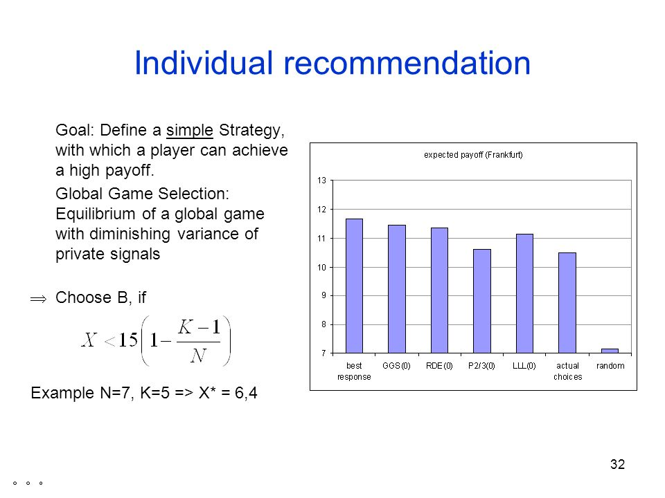 32 Individual recommendation Goal: Define a simple Strategy, with which a player can achieve a high payoff.