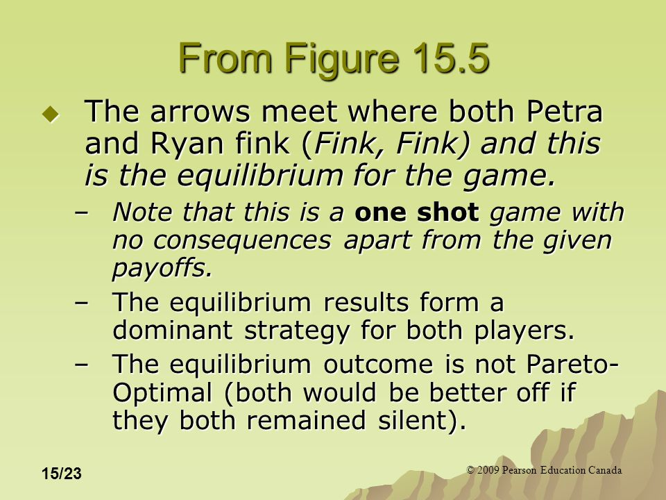 © 2009 Pearson Education Canada 15/23 From Figure 15.5  The arrows meet where both Petra and Ryan fink (Fink, Fink) and this is the equilibrium for the game.