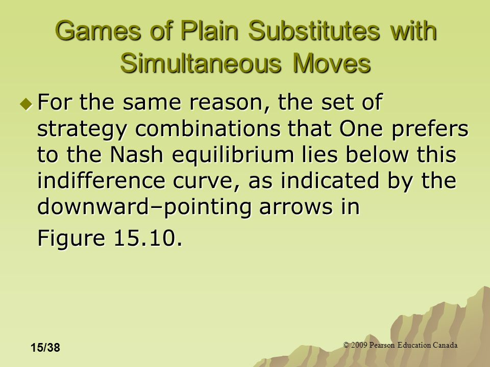 © 2009 Pearson Education Canada 15/38 Games of Plain Substitutes with Simultaneous Moves  For the same reason, the set of strategy combinations that One prefers to the Nash equilibrium lies below this indifference curve, as indicated by the downward–pointing arrows in Figure 15.10.