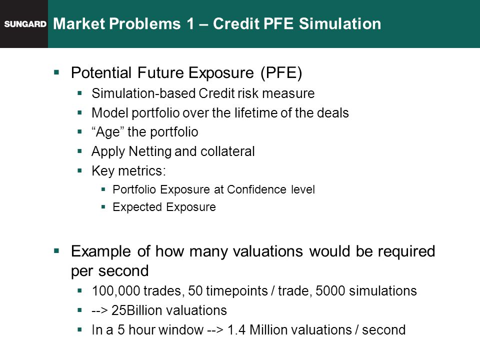 Market Problems 1 – Credit PFE Simulation  Potential Future Exposure (PFE)  Simulation-based Credit risk measure  Model portfolio over the lifetime of the deals  Age the portfolio  Apply Netting and collateral  Key metrics:  Portfolio Exposure at Confidence level  Expected Exposure  Example of how many valuations would be required per second  100,000 trades, 50 timepoints / trade, 5000 simulations  --> 25Billion valuations  In a 5 hour window --> 1.4 Million valuations / second