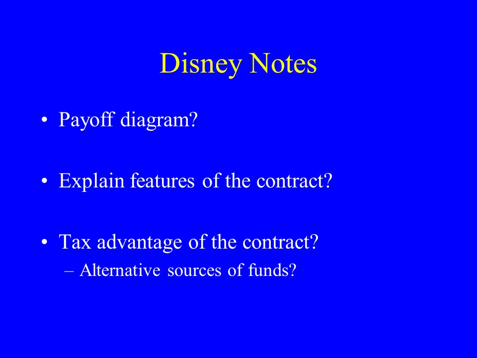 Disney Notes Payoff diagram. Explain features of the contract.