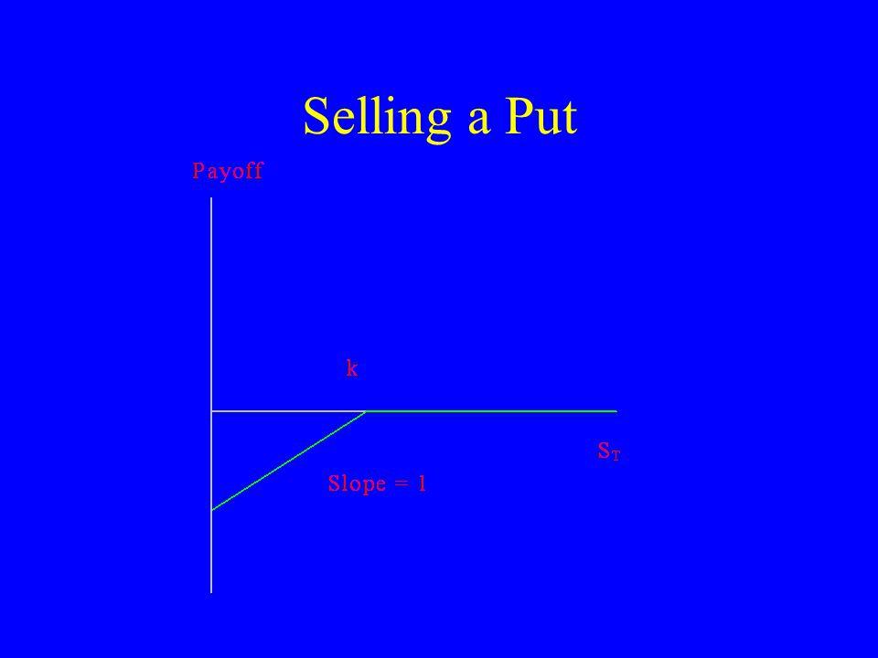 Selling a Put