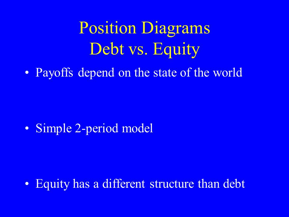 Position Diagrams Debt vs. Equity Payoffs depend on the state of the world Simple 2-period model Equity has a different structure than debt
