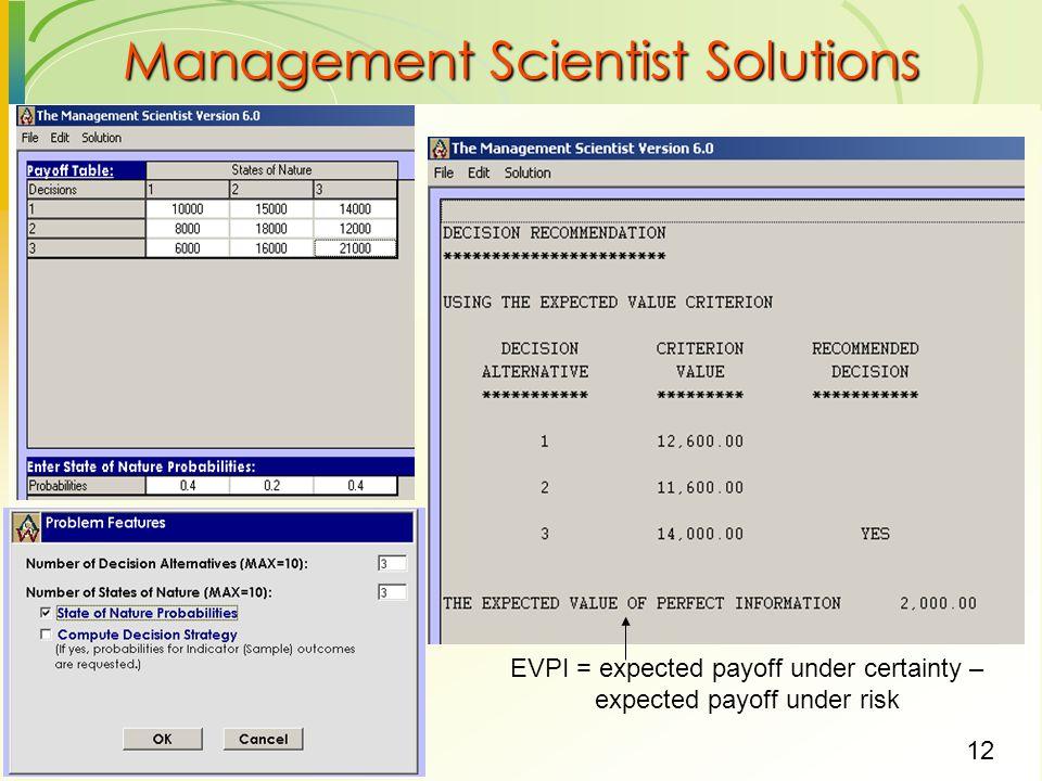 12 Management Scientist Solutions EVPI = expected payoff under certainty – expected payoff under risk