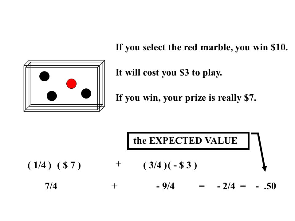 If you select the red marble, you win $10. It will cost you $3 to play. If you win, your prize is really $7. the probability that you win the amount t