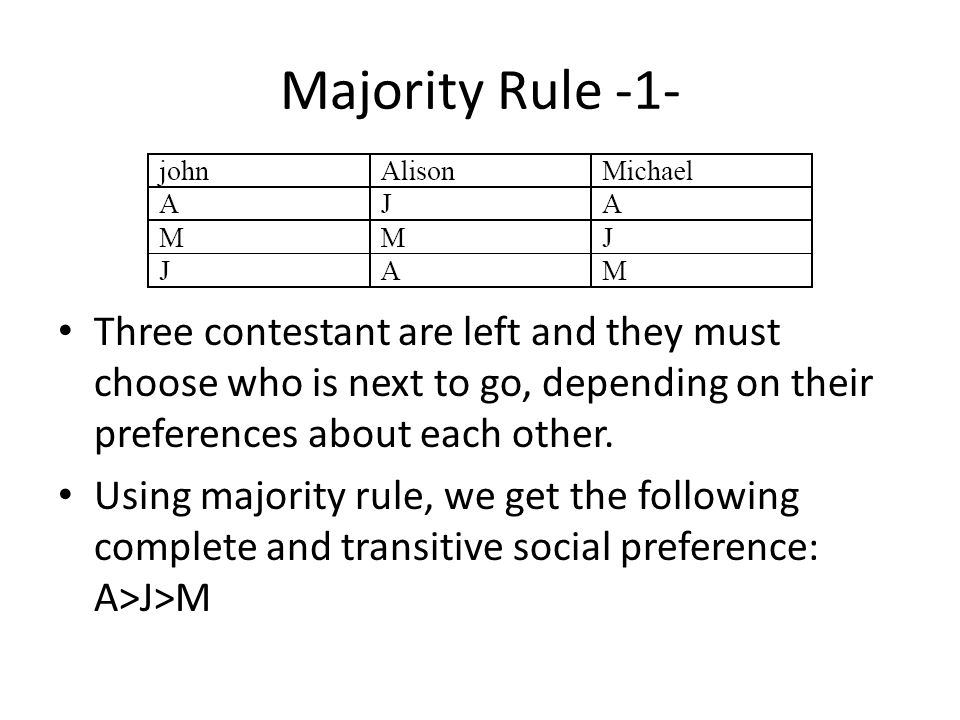 Majority Rule -1- Three contestant are left and they must choose who is next to go, depending on their preferences about each other.