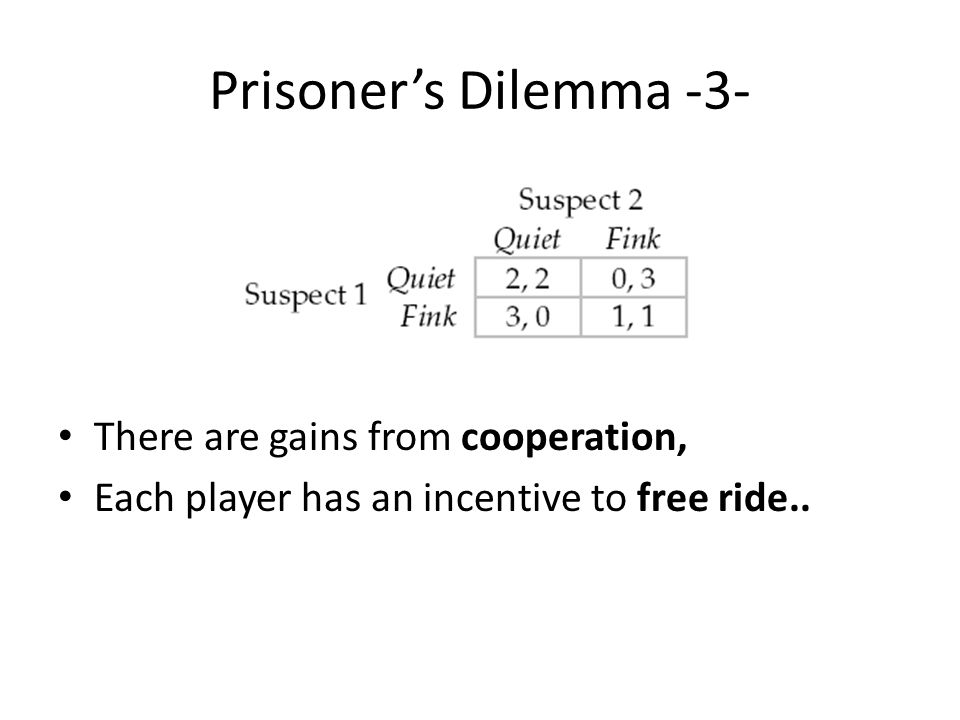 Prisoner's Dilemma -3- There are gains from cooperation, Each player has an incentive to free ride..