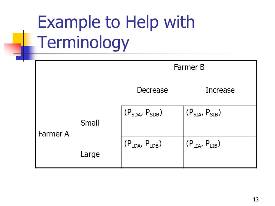 13 Example to Help with Terminology Farmer B DecreaseIncrease Farmer A Small (P SDA, P SDB )(P SIA, P SIB ) Large (P LDA, P LDB )(P LIA, P LIB )