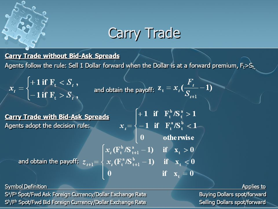 Carry Trade Carry Trade without Bid-Ask Spreads Agents follow the rule: Sell 1 Dollar forward when the Dollar is at a forward premium, F t >S t, and obtain the payoff: Carry Trade with Bid-Ask Spreads Agents adopt the decision rule: and obtain the payoff: Symbol Definition Applies to S a /F a Spot/Fwd Ask Foreign Currency/Dollar Exchange Rate Buying Dollars spot/forward S b /F b Spot/Fwd Bid Foreign Currency/Dollar Exchange Rate Selling Dollars spot/forward Carry Trade without Bid-Ask Spreads Agents follow the rule: Sell 1 Dollar forward when the Dollar is at a forward premium, F t >S t, and obtain the payoff: Carry Trade with Bid-Ask Spreads Agents adopt the decision rule: and obtain the payoff: Symbol Definition Applies to S a /F a Spot/Fwd Ask Foreign Currency/Dollar Exchange Rate Buying Dollars spot/forward S b /F b Spot/Fwd Bid Foreign Currency/Dollar Exchange Rate Selling Dollars spot/forward