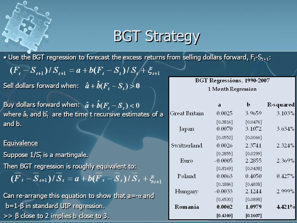 BGT Strategy Use the BGT regression to forecast the excess returns from selling dollars forward, F t -S t+1 : Sell dollars forward when: Buy dollars forward when: where â t and b̂ t are the time t recursive estimates of a and b.